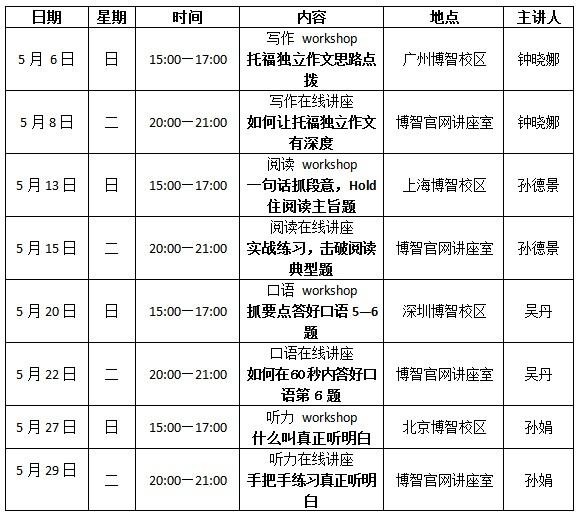 【北京】博智教育-5月托福活动安排